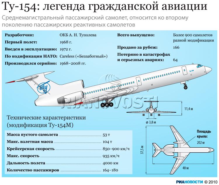 Ту-154М характеризуется