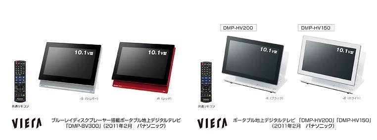 Ten telewizor rozpoznaje gesty użytkownika