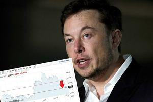Elon Musk znów zaszkodził Tesli. Tym razem wywiadem dla New York Timesa