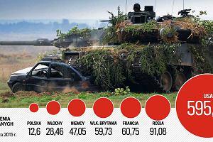 Europa szuka obrony. Czy USA wycofają swoje wojska?
