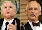 Millward Brown: PiS na czele, Nowa Prawica zamiast PSL w Sejmie [NOWY SO
