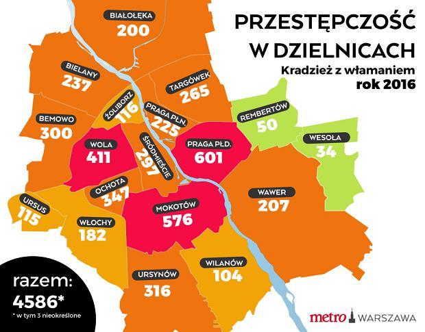 Liczba włamań z kradzieżą w Warszawie 2016
