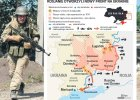 Inwazja na Ukrainę