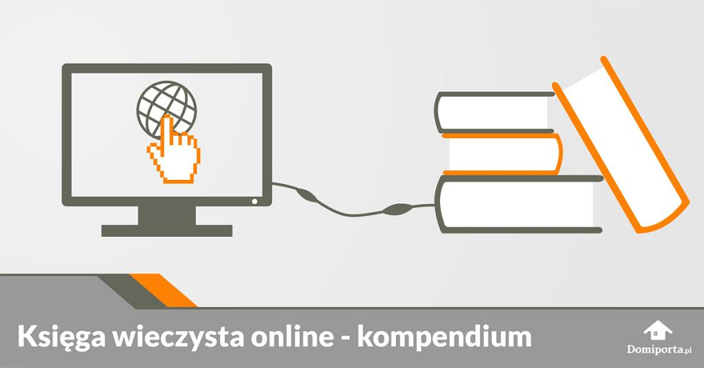 Księga Wieczysta Online
