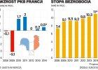 Fatalne dane gospodarcze. Czy bankier uratuje Francj�?