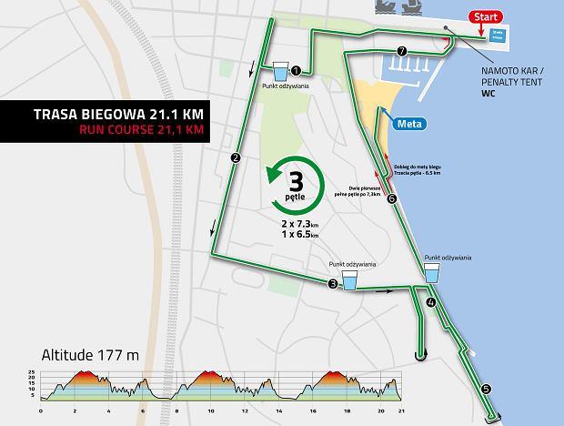 Trasa biegowa Herbalife Ironman 70.3 Gdynia