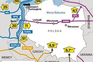 USA zablokuje budowę Nord Stream 2?