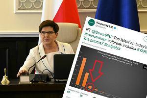 Atak hakerski uderzył w firmy w Polsce. Premier Beata Szydło zwołuje Zespół Zarządzania Kryzysowego