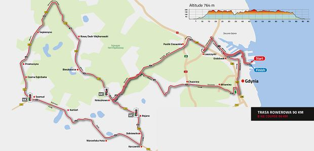 Trasa kolarska Herbalife Ironman 70.3 Gdynia
