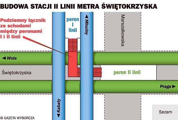 Galerii - połączą dwie linie metra. co dokładnie budują? [mapa