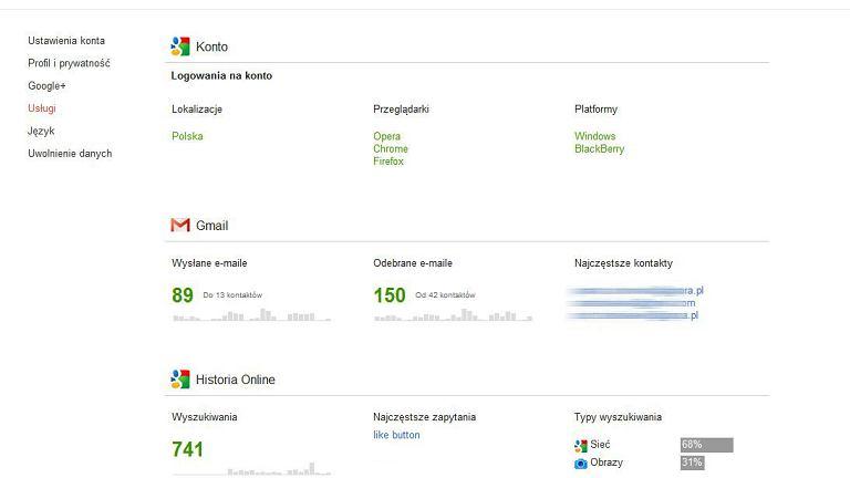 Nowa usługa Google - Aktywność na koncie