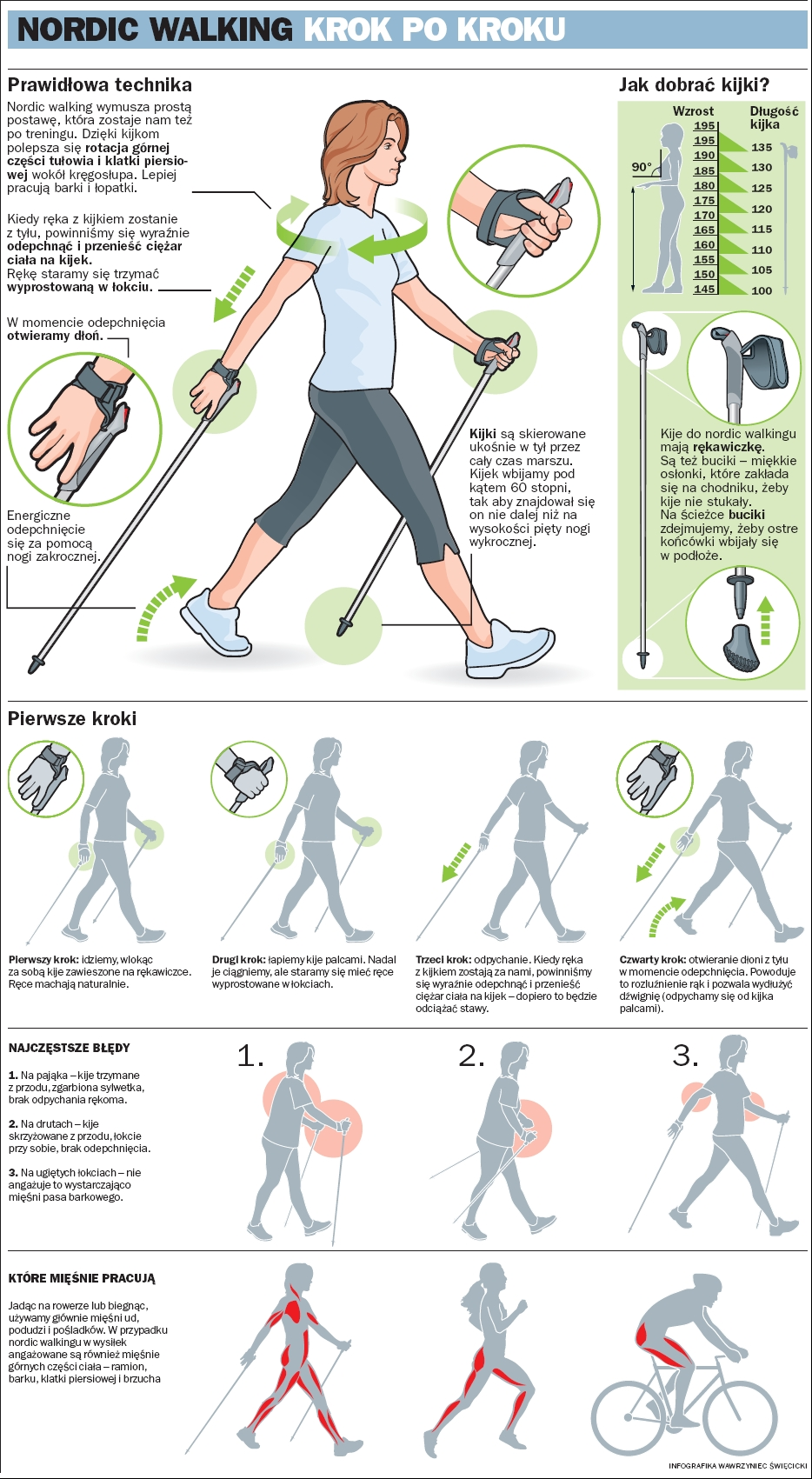 Bart 39 S Routes Nordic Walking