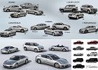 Badanie jako�ci aut