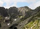 Tatry: Turysta zgin�� w rejonie Orlej Perci