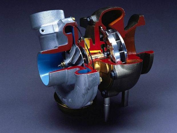 Turbospr�arka - przekr�j