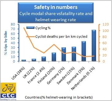 Kaski rowerowe a bezpieczeństwo