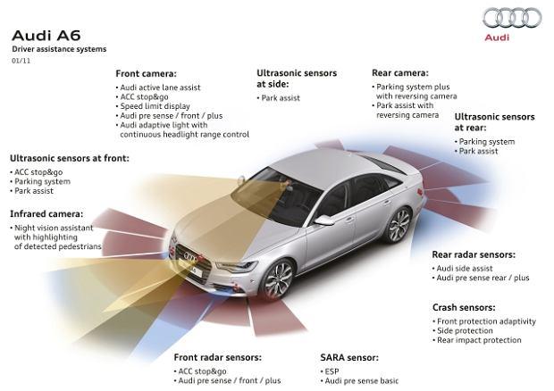 Technika w nowym Audi A6 | Osobisty asystent