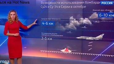 Warunki pogodowe panujące w Syrii są idealne dla rosyjskiej operacji bombardowań - obwieściła widzom prezenterka rosyjskiej telewizji państwowej.