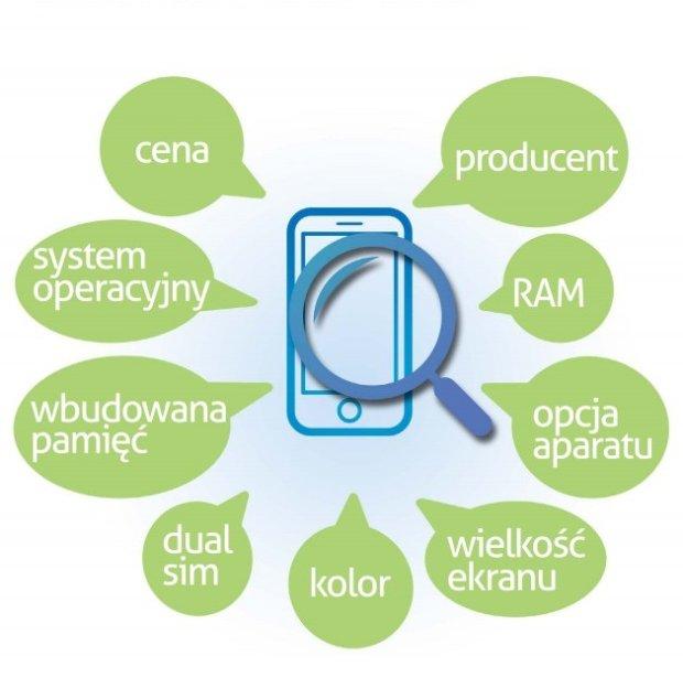 Jakie smartfony wybierali Polacy w 2014?