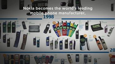 Kadr z filmu 'Nokia Mobile - We Were Connecting People'
