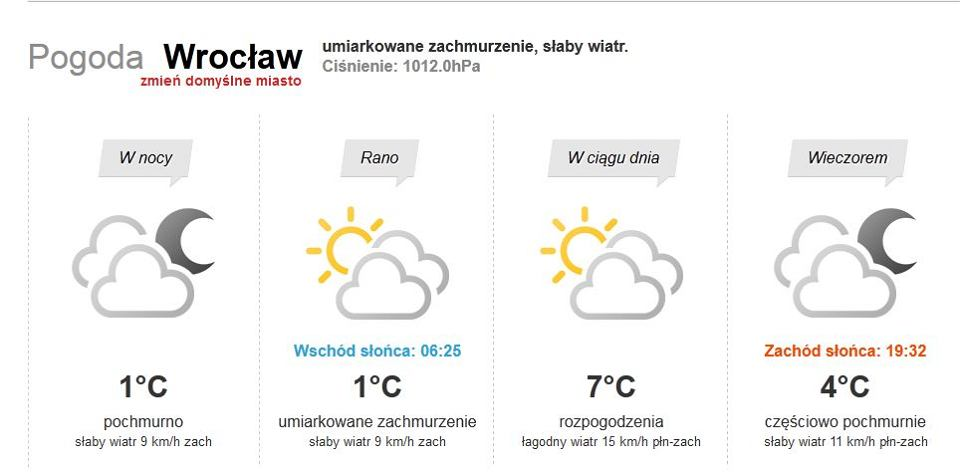Pogoda We Wrocławiu Na Najbliższe 7 Dni Jak W święta Zdjęcie Nr 5