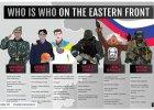"""""""Tury�ci Putina"""" vs """"zwykli obywatele"""". Ukrai�skie MSZ wyja�nia w ulotce, kto jest kim na froncie wschodnim"""