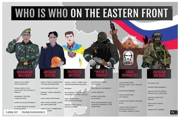 """""""Turyści Putina"""" vs """"zwykli obywatele"""". Ukraińskie MSZ wyjaśnia w ulotce, kto jest kim na froncie wschodnim"""