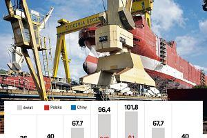 Polskie stocznie walczą o najmniejsze kontrakty na budowę statków. A MON unieważnił właśnie kontrakt na sześć holowników dla Marynarki Wojennej