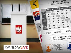 Co się stanie, kiedy poprosisz polskiego polityka o wymianę żarówki? [INFOGRAFIKA]