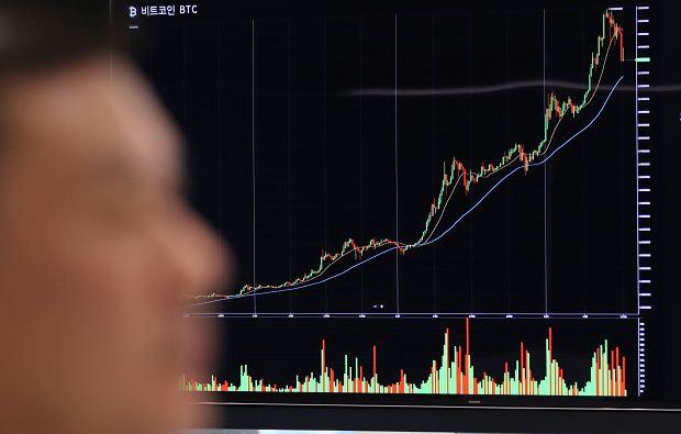 Kontrakty terminowe na kryptowaluty, czyli zakłady o ich przyszłą cenę. Czy to zniszczy bitcoina, czy uspokoi rekordy?