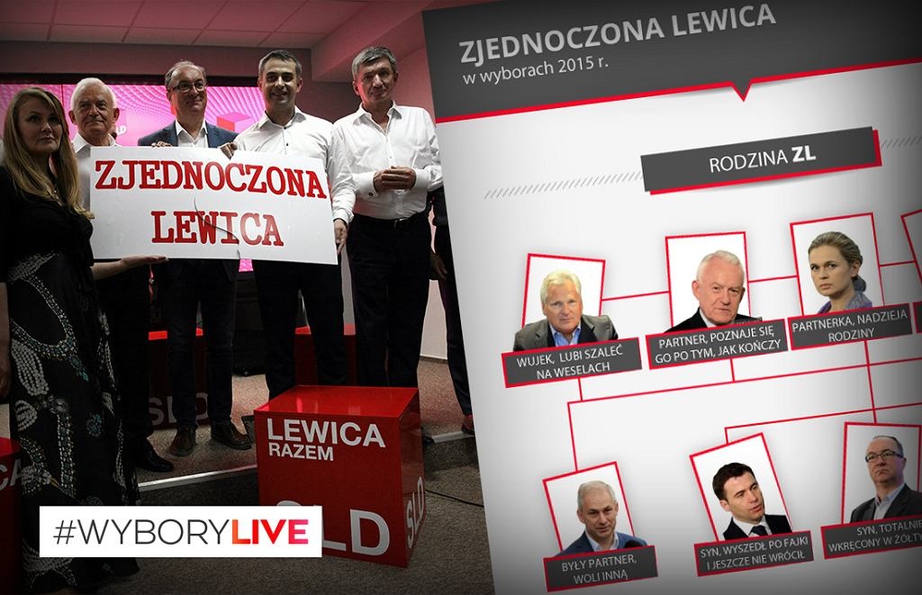 Zjednoczona lewica. Infografika wyborcza