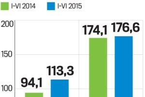Sza� na nowe auta w Europie, historyczne rekordy sprzeda�y. A w Polsce?