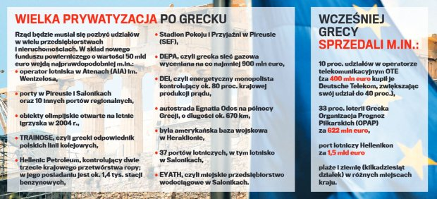 grecki fundusz prywatyzacyjny gazeta.pl