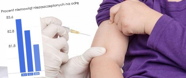 Szko�a rodzenia. - Czy kto� nie zamierza szczepi� dziecka? - Ja! - m�wi m�oda artystka. Za ni� kolejni