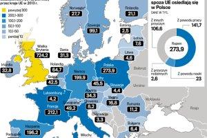 Polska nie tylko dla Polak�w. Za 5 lat zacznie brakowa� ludzi do pracy