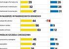 Dlaczego kobiety w Polsce zarabiaj� mniej od m�czyzn?