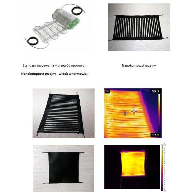 Równomierny rozkład ciepła mat grzejnych z nanokompozytów