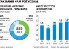 Bankowcy o pomy�le szefa PKO BP ws. kredyt�w mieszkaniowych: To rewolucja