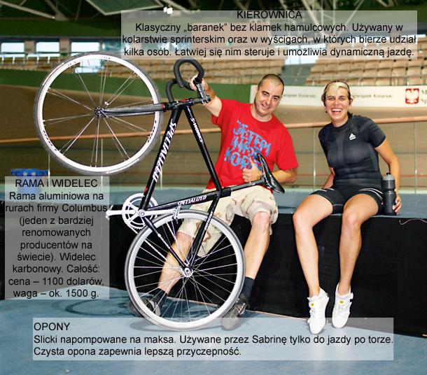 rowery, ostre koło