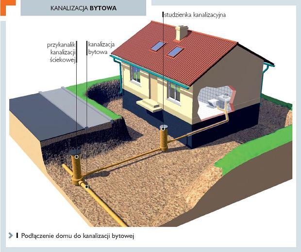 Подключение частного дома  в канализацию 105
