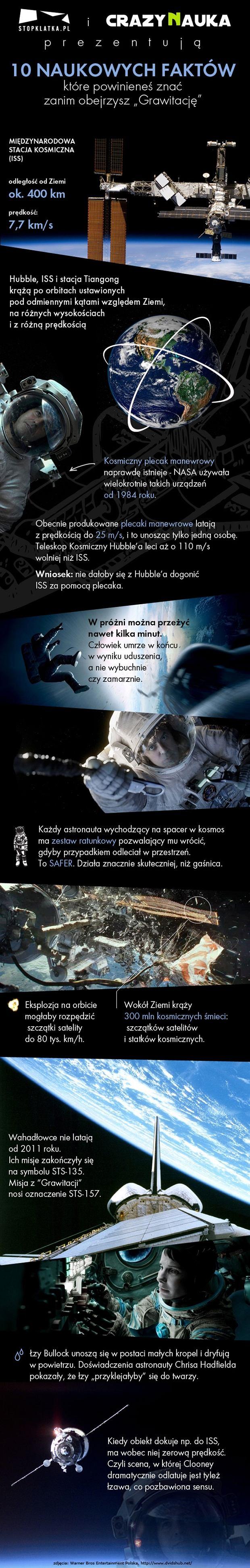 Co warto wiedzieć o Grawitacji?