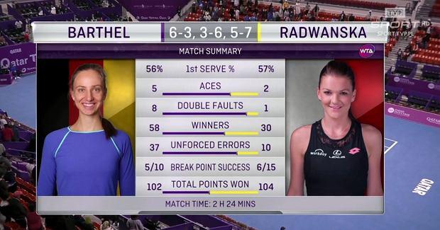 WTA Doha: Agnieszka Radwańska wygrała z Moną Barthel