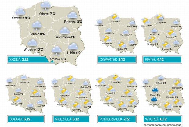 Pogoda dla wrażliwych. 2-8 grudnia