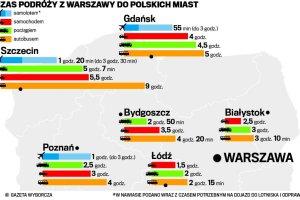 Świąteczne wyjazdy z Warszawy. Radzimy, co wybrać