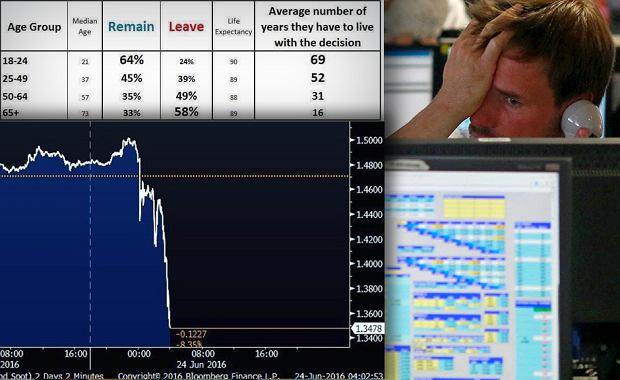 5 obrazów, które pokazują, co dziś stało się w Wielkiej Brytanii