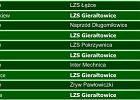 Poligon: Najsłabsza Drużyna Polski - edycja IV
