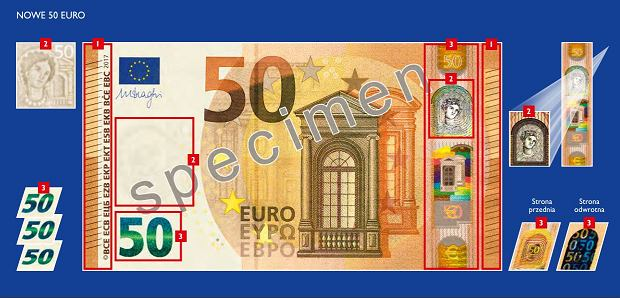Zabezpieczenia 50 euro