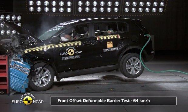 Kia Sportage testy Euro NCAP