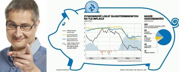 Tego nie pami�taj� najstarsi g�rale: ceny w Polsce przesta�y rosn��. Jak to wykorzysta�? Samcik radzi