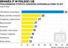 W Polsce brakuje 50 tys. informatyk�w. Firmy ostro o nich walcz�